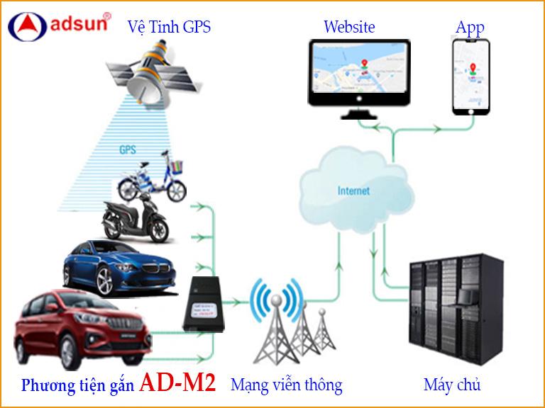AD-M2-01-Adsun-768x576